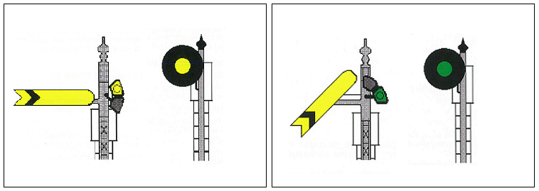 Figure 11: Distant signal aspects, Yellow (indicating Caution) and Green (indicating Proceed), as they appear in V/Line training material. The semaphore configuration, shown on the left for each aspect, is used for V/Line assessments on Distant signals.