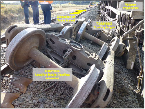 Figure 6: Derailed wagon TQMY03G (looking north) showing final positioning of bogies