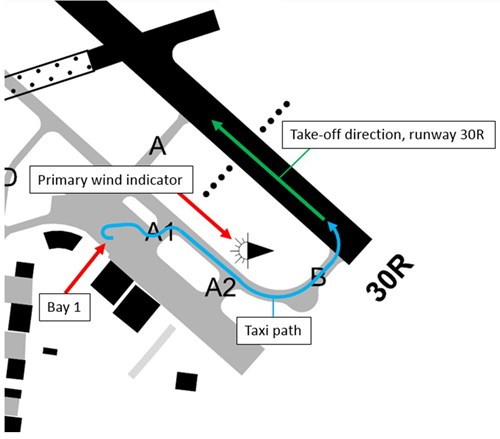 Figure 1: Taxi path overview (both incidents)