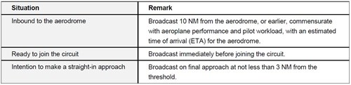 Table 1: Summary of broadcasts required for inbound aircraft at non-controlled aerodromes