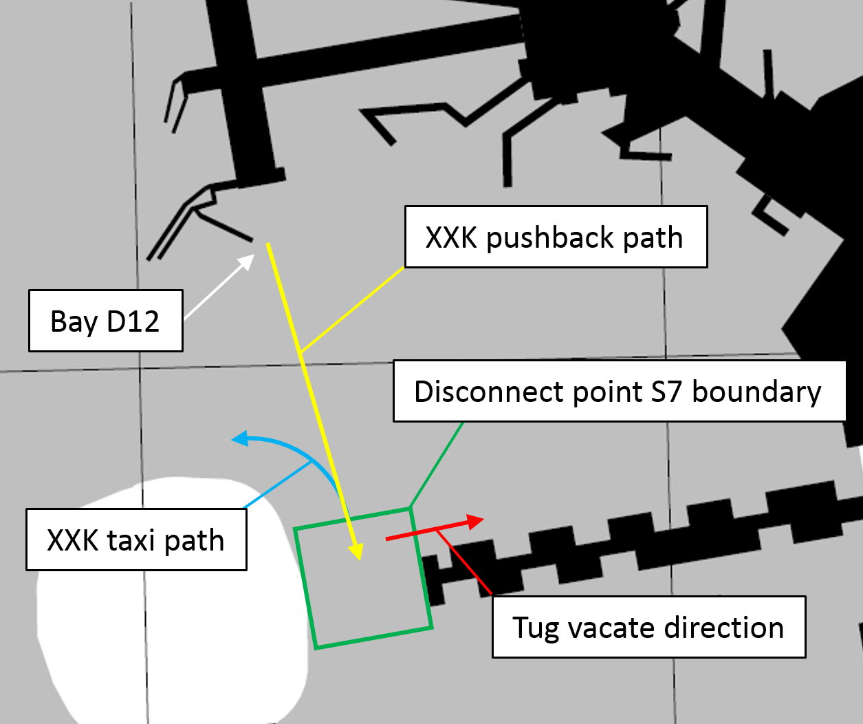 Figure 1: Melbourne Airport apron section overview