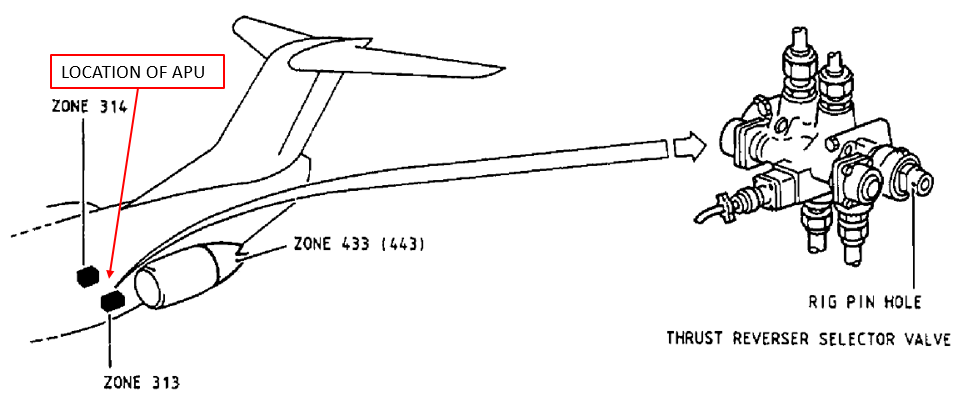 Figure 3: Location of APU and thrust reverser selector valves