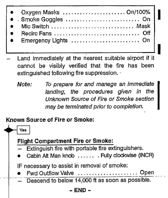 Figure 2: Dash 8 Quick Reference Handbook extract showing the procedural action items in the case of a fire or smoke in the cockpit from a known source (from the FMS in this case)