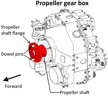 Figure 3: Propeller gearbox schematic highlighting the recovered section of the propeller shaft