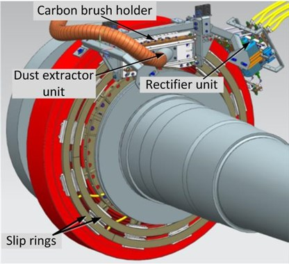 Figure 5: Modified slip ring design exciter unit
