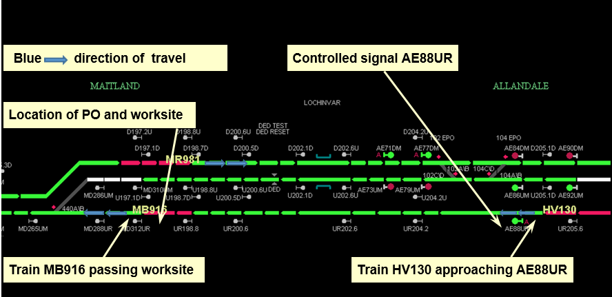 Figure 2: Extract of Phoenix replay showing indications displayed to the network controller at 1022 on 30 October 2015.