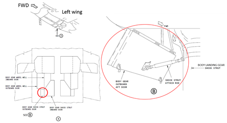 Figure 2 Main landing gear doors showing location of affected door and attach rod.