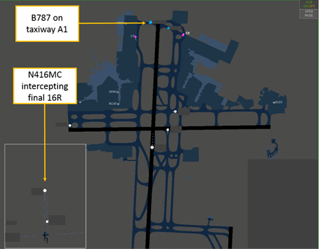 Figure 3: Infringement of the 16R glideslope critical area