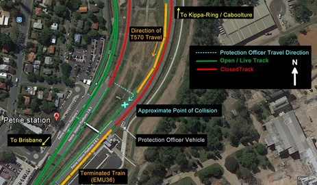 Figure 4: Layout of Petrie accident site, showing details of open (depicted in green) and closed (depicted in red) tracks, protection officer direction of travel (depicted in blue), train details (depicted in orange), and point of collision.