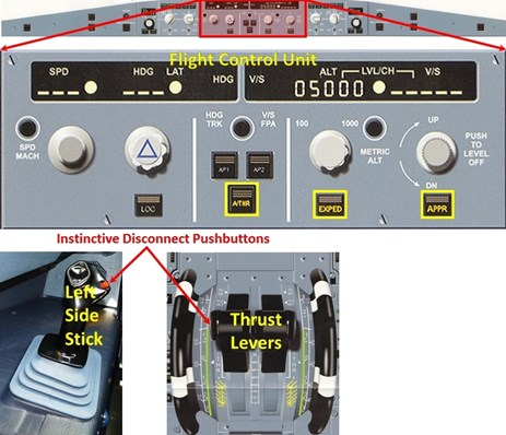 Figure 3: Autoflight controls.