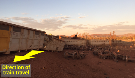 Figure 2: Derailed portion of train, ore car 35907 and 30907 in foreground near 234.500 km. Source:  Rio Tinto, annotation by ATSB
