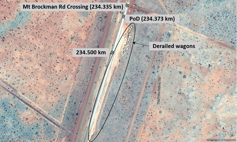 Figure 3: Derailment site, near Mt Brockman Road railway crossing showing point of derailment (PoD) and location of derailed wagons. Source:  Rio Tinto, annotation by ATSB