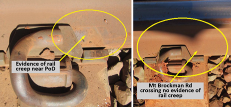 Figure 9: Evidence of rail creep through resilient fastener at PoD. Source: Rio Tinto, annotation by ATSB