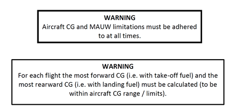 Figure 4: Warnings contained in POH. The figure shows warnings contained within the Sling 4 POH. Source: Aircraft manufacturer