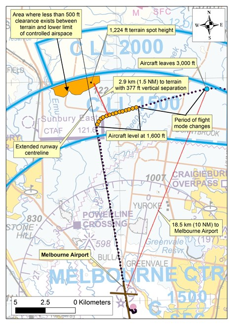 Figure 2: Flight path and altitude of VH-VND (black and orange dots) relative to the controlled area steps and terrain during the visual approach to Melbourne Airport