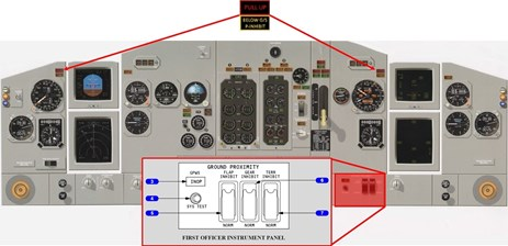 Figure 4: B737-300 flight deck instrument panel EGPWS indicators and controls. Source: Boeing, modified by the ATSB
