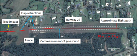 Figure 2: Overview of the attempted landing and go-around. The figure shows an overview of runway 27, approximate locations of significant events during the incident landing and go-around are annotated. Source: Google earth, annotated by ATSB