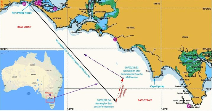 Figure 1: The track of Norwegian Star from Port Phillip Bay until its loss 