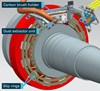 Figure 4: Modified starboard exciter unit with sliprings and brushes. Source:  ABB Industry Oy with annotations by Chief Investigator, Transport Safety
