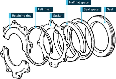 Figure 3: Propeller shaft seal assembly parts diagram in the IPC. Source: Pratt & Whitney Canada, annotated by the ATSB