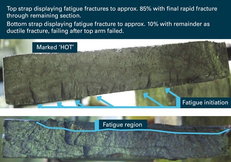 Figure 12: Fracture faces of yoke. Source: Bureau Veritas including annotation