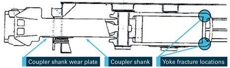 Figure 13: Yoke inspection areas. Source: PN WMM 07-02