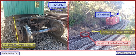 Figure 4: Platform 2 and 3 from 5-pack wagon RRYY01X in their stopped locations. Source: Wagon drawing - Pacific National annotated by ATSB, and photos - ATSB.