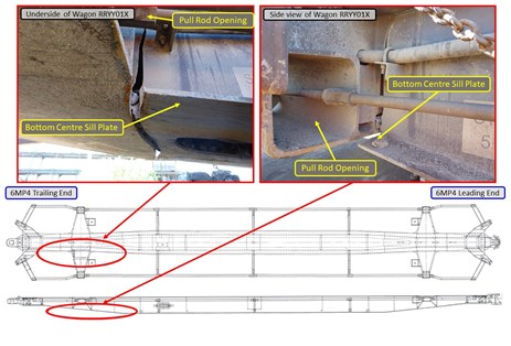Figure 5: Underframe cracks in platform 2 of 5-pack wagon RRYY01X.  Source: Wagon drawing - Pacific National annotated by ATSB, and photos - ATSB.