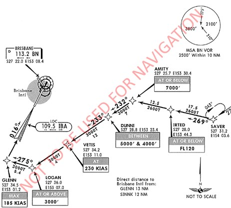 Figure 1: An extract of the Jeppesen SAVER1A chart. Source: Jeppesen, as provided by Air New Zealand
