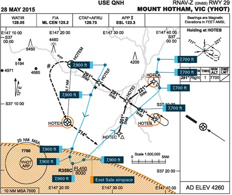 Figure 2: Partial radar data for the second approach conducted by VH‑OWN. VH OWN's track overlaid on the RNAV (GNSS) approach chart for Mount Hotham. Source: Airservices Australia, annotations by the ATSB