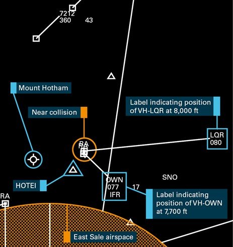 Figure 3: Radar data showing the near-collision between VH‑OWN and VH‑LQR. Department of Defence radar data showing the near-collision between VH OWN and VH LQR. This information was not available to the Airservices Australia air traffic controller. Source: Department of Defence, annotations by the ATSB. The image depicts the aircraft on the ground with no power to the systems, and the insert of the expanded GPS annunciator panel is representative of the one installed in the aircraft. Source: ATSB