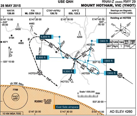 Figure 4: Partial radar data for the third approach conducted by VH‑OWN overlaid on the RNAV (GNSS) approach chart for Mount Hotham. VH OWN's track overlaid on the RNAV (GNSS) approach chart for Mount Hotham. Source: Airservices Australia, annotations by the ATSB