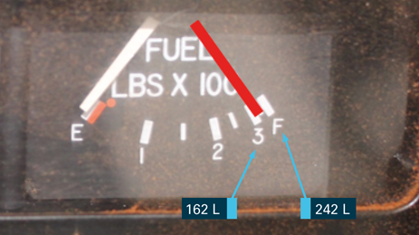 Figure 4: VH-PLY main fuel tank quantity indicator (graduated in pounds x 100). Source: ATSB