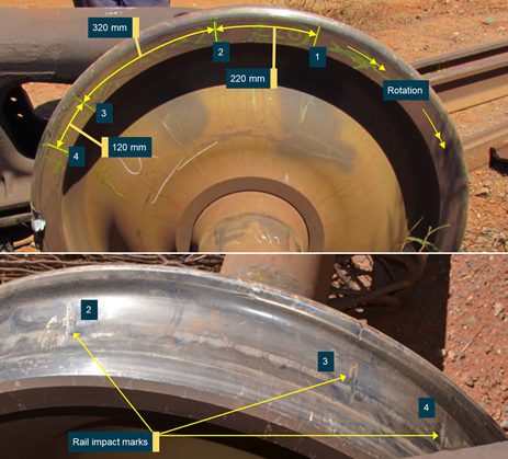 Figure 6: Ore car 8934 - wheelset 2L impact marks from broken rail segments. The top photo shows the radial spacing of the rail impact marks viewed from the back of the wheel. The bottom photo shows three of four corresponding rail impacts looking from the front of the wheel. Enlarged details of the four rail impact marks are shown in Figure 7. Source: BHP Billiton, annotated by ATSB.