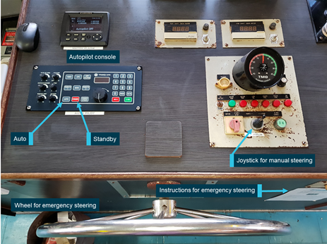 Figure 5: Helm console on Lauren Hansen's bridge. Source: Shorebarge, annotated by ATSB