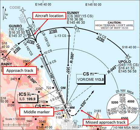 Figure 1: ILS Approach for Cairns. Source: Airservices Australia, annotated by the ATSB
