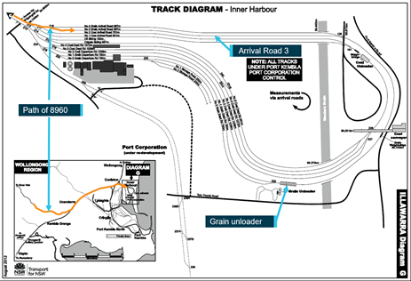Figure 4: Inner Harbour track diagram. Source: Asset Standard Authority NSW, annotated by ATSB