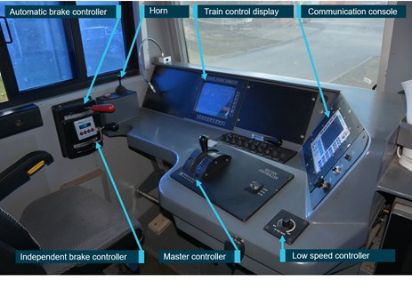 Figure 8: QBX locomotive driver's control area. This figure shows the various controls and display areas for the driver's position on a QBX-type locomotive. Source: ATSB