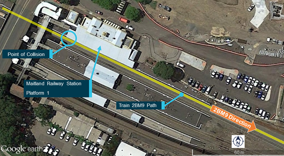 Figure 2: Maitland Railway Station layout. Image shows Maitland Station Platform 1 with 2BM9 path shown by yellow line, point of collision with station infrastructure, and train 2BM9 direction of travel. Source: Google Earth annotated by ATSB.