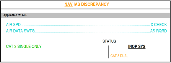 Figure B12: FCOM procedure – Navigation indicated airspeed discrepancy