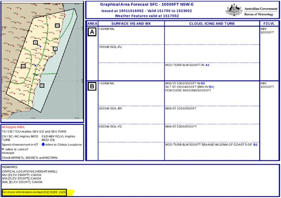 Geographical Area Forecast (GAF) with highlighted contact details