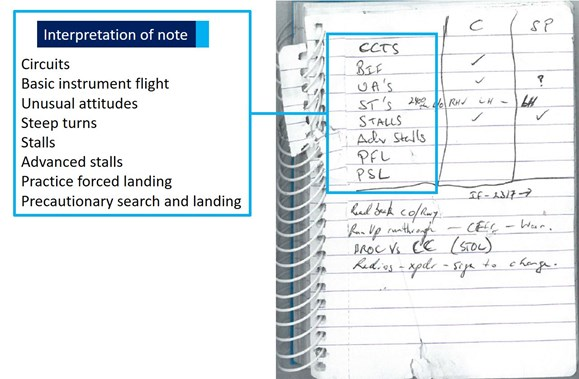 Figure 3: Instructor's note from accident flight. The image shows the note recovered from the aircraft with sequence abbreviations expanded. 