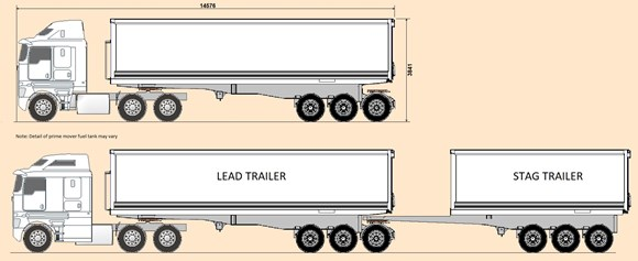 Figure 13: Schematic of truck in semi-trailer configuration and with stag trailer