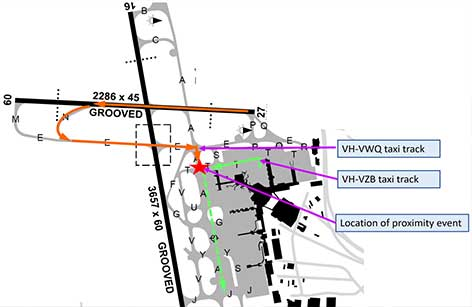 Airport diagram showing aircraft track. Source: Airservices Australia modified by ATSB