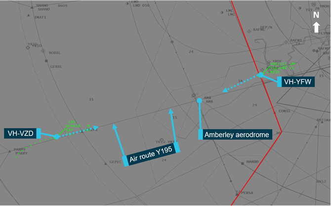 Position and direction of the two aircraft when VH-YFW entered Amberley airspace. Source: Airservices Australia – modified by the ATSB