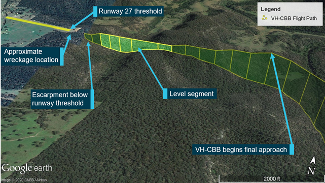 Figure 1: VH-CBB approach to Canyonleigh airfield, runway 27. The recorded data rounded the aircraft's altitude down to 100 ft increments, giving a low approximation of VH-CBB's actual approach. Due to sudden changes in attitude and altitude, the last few data points were considered unreliable and were therefore not included in the image. Source: Google Earth, annotated by the ATSB