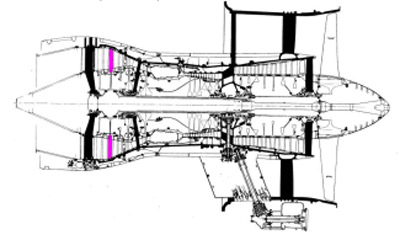Figure 1: RB211-524 engine profile showing location of LPT-2 blades