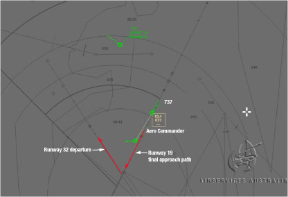 Figure 1: Relative flight paths of the Aero Commander and the 737 as the Aero Commander crossed the final approach path of runway 19 at 05:45:30