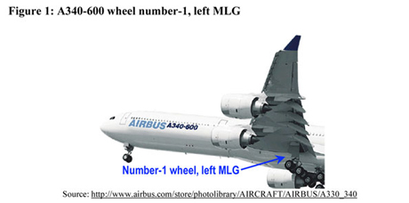 figure 1 Airbus A340-642 aircraft location of wheel