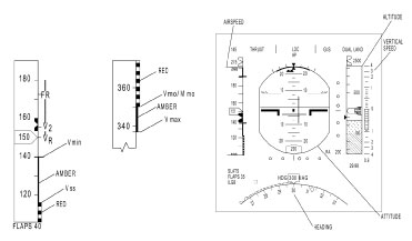 Figure 1: Primary flight display and airspeed tape